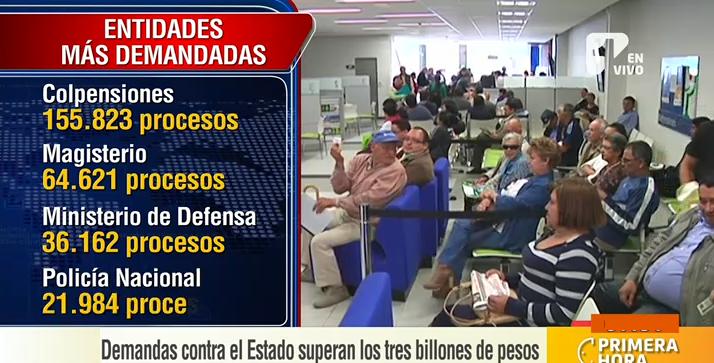 Demandas contra el Estado superan los tres mil billones de pesos