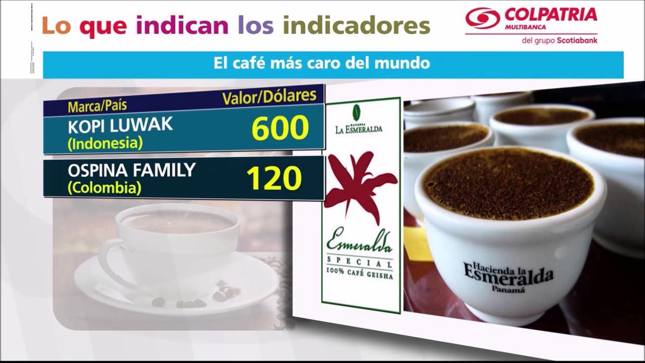 Indicadores: El café más caro del mundo