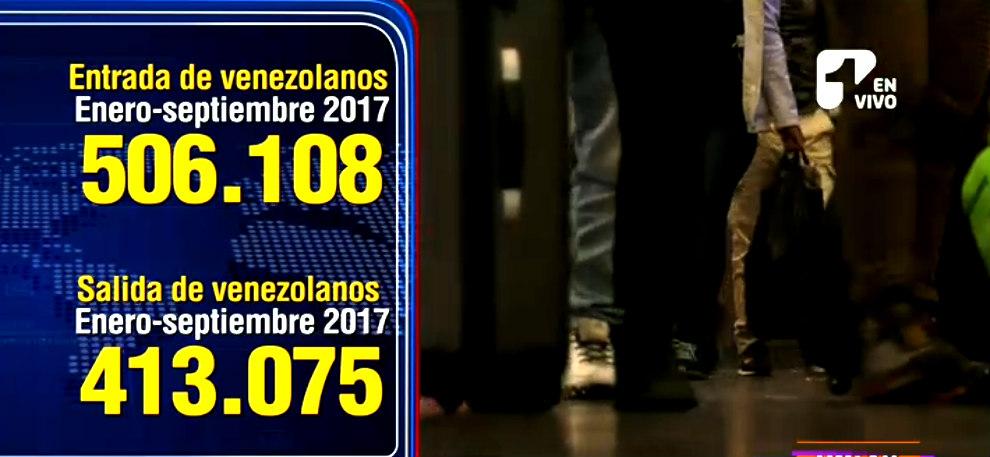 Aumenta la llegada de ciudadanos venezolanos a Colombia