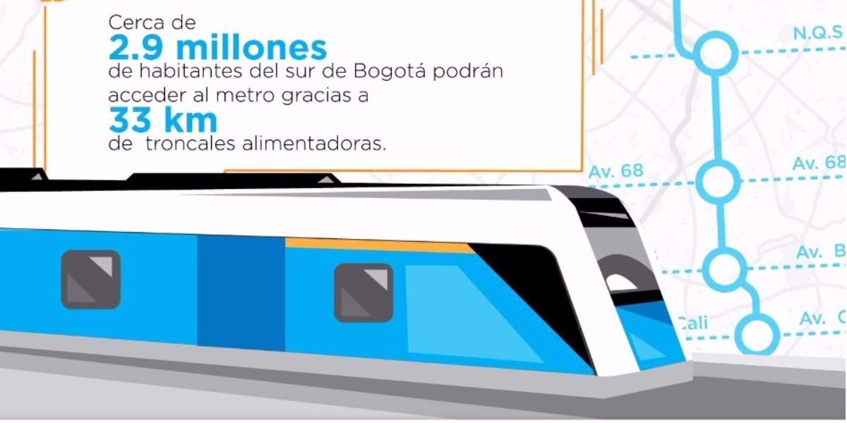 Aprobado el presupuesto distrital para el metro de Bogotá - Foto: facebook.com/AlcaldiaDeBogota