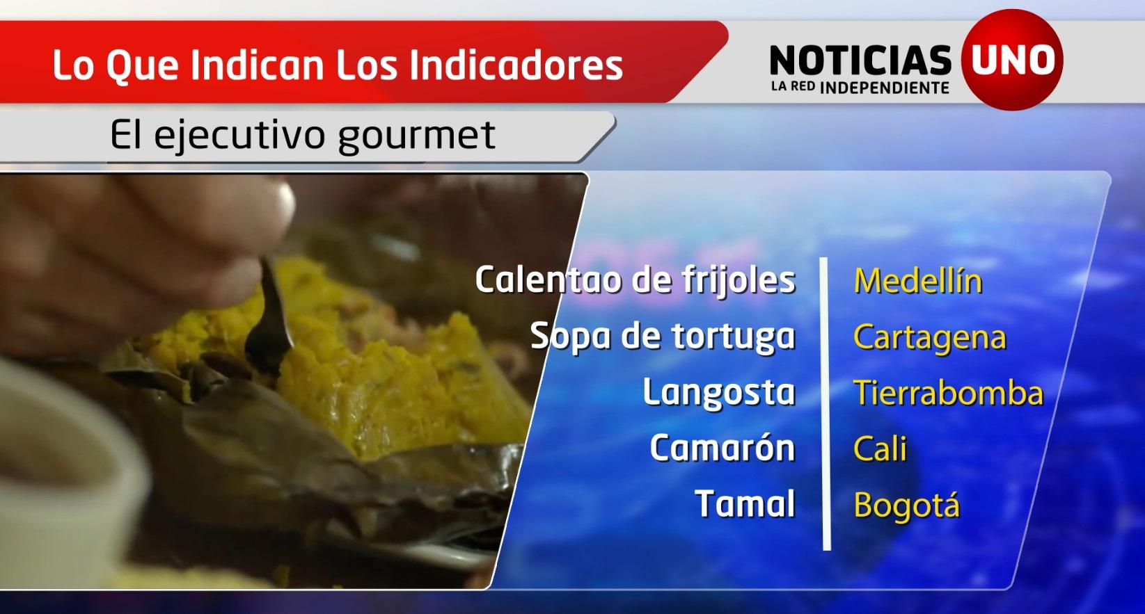 Indicadores: Los platos gourmet en Colombia