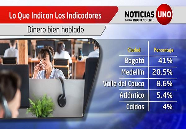 Indicadores: Los Contact Centers en Colombia