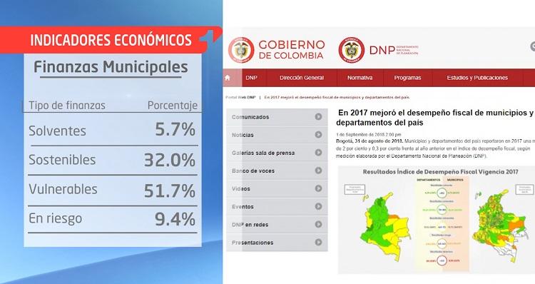 Indicadores: El desempeño fiscal de los municipios en el país