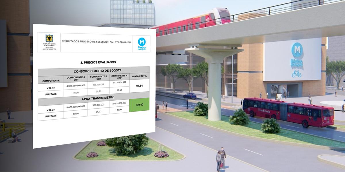Consorcio chino construirá y operará Metro de Bogotá