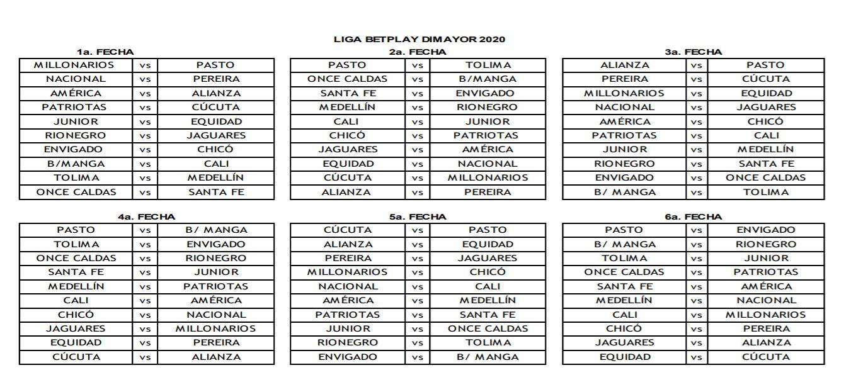 Asi Quedo El Fixture Para El Primer Semestre Del Futbol Colombiano 2020 Noticentro 1 Cm